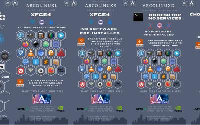 ArcoLinux -D -B 21.05